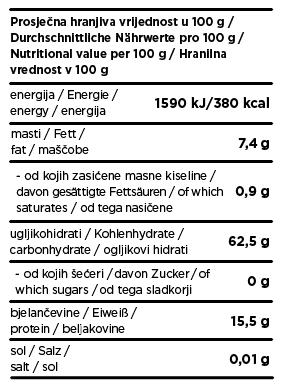 Kvinoja